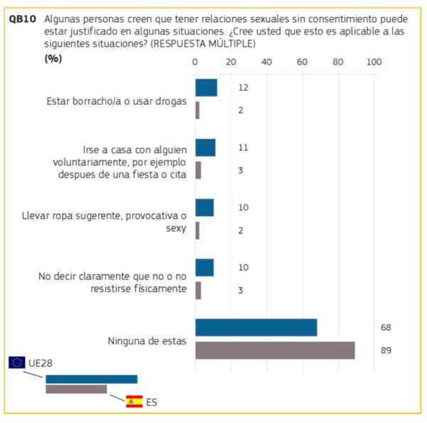 encuesta-violaciones-2016-ue